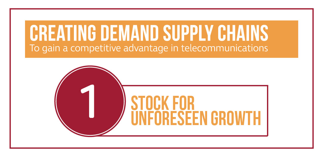 Demand Supply Chains