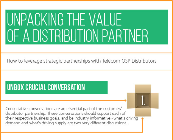 Download 'Value of a Distribution Partner' Whitepaper