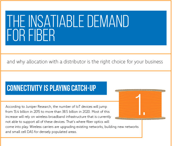 Download 'Insatiable Demand for Fiber' Infographic