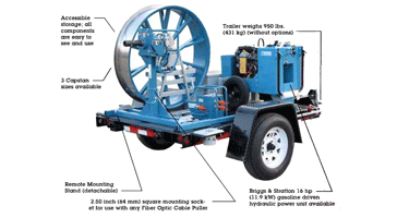 Image of Fiber Optic Cable Pulling Trailer